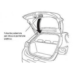 chiusura portellone evoque posteriore