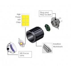 STRUCTURE LED LIGHT H4
