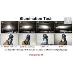 KIT FULL LED 13200LM H7 XHP70 CREE