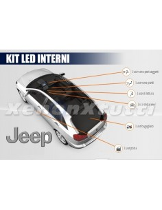 JEEP RENEGADE KIT FULL LED INTERNI